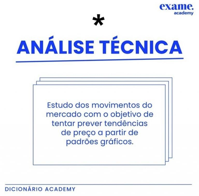 exame academy - analise técnica