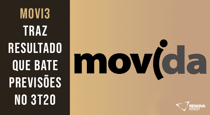 Resultado Movida (MOVI3) para o 3T20