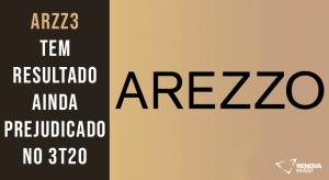 Resultado Arezzo (ARZZ3)