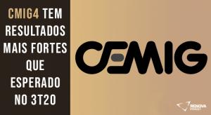 Resultado Cemig (CMIG4)