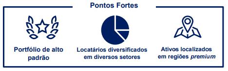 FII BTG Pactual Corporate Office Fund (BRCR11) Pontos Fortes