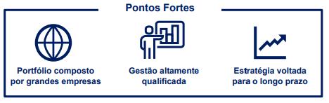 FII BTG Pactual Crédito Imobiliário (BTCR11) Pontos fortes