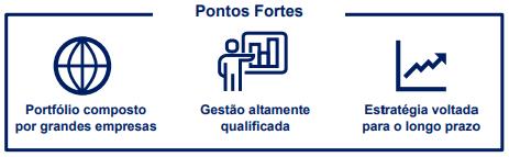 Capitânia Securities II (CPTS11) Pontos Fortes