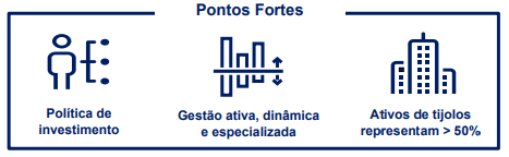 FII RBR Properties (RBRP11) Pontos Fortes