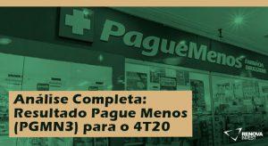 Análise Completa: Resultado Pague Menos (PGMN3) para o 4T20