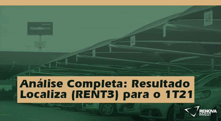 Localiza (RENT3)