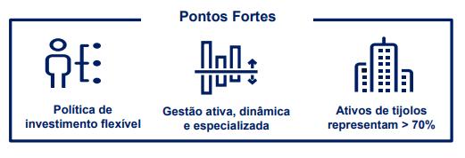 Carteira Recomendada de Fundos Imobiliários do BTG Pactual - Junho - 2021
